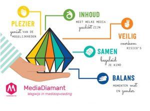 Mediadiamant